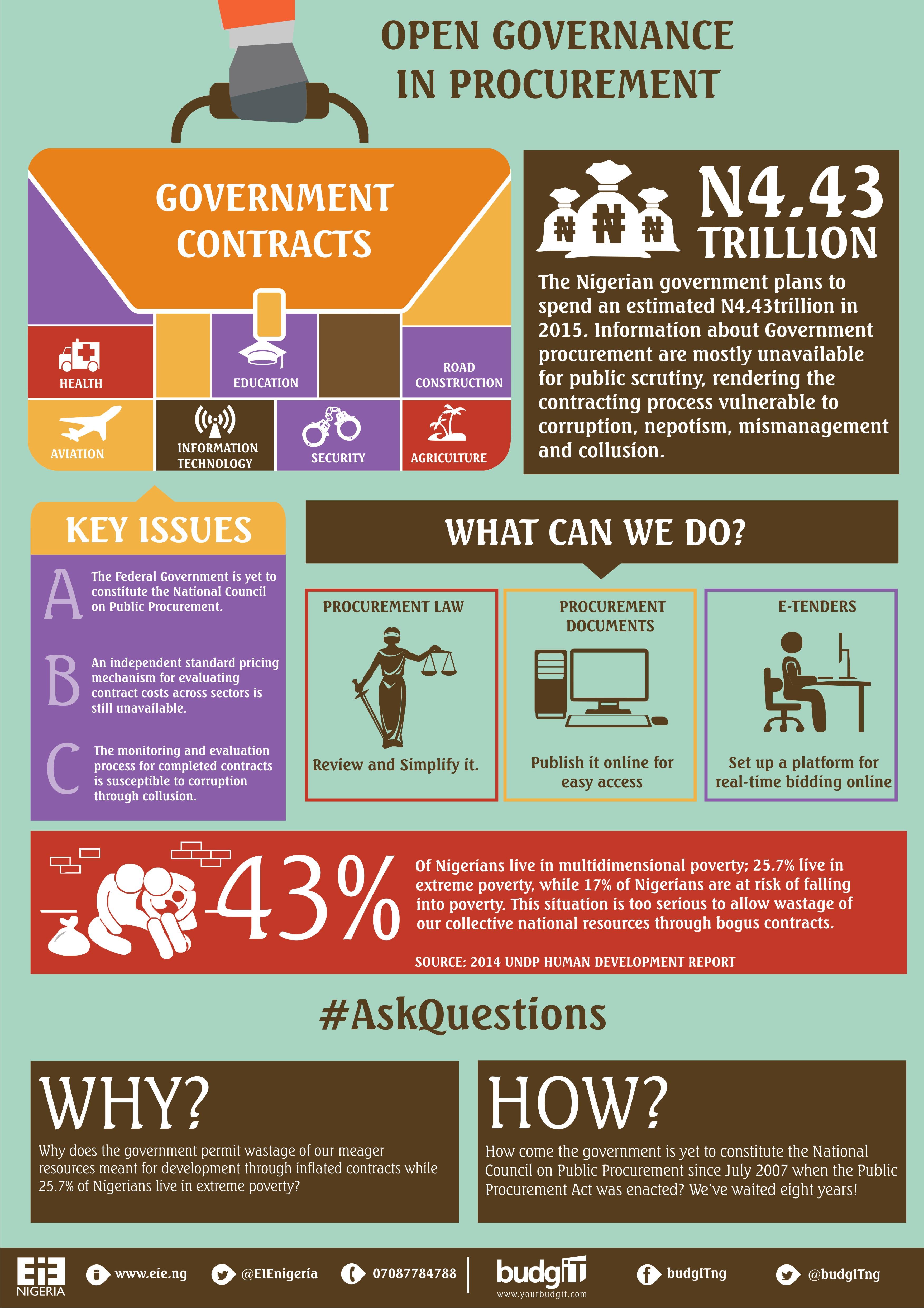 Infographic for EiE- August 21st -JPEG
