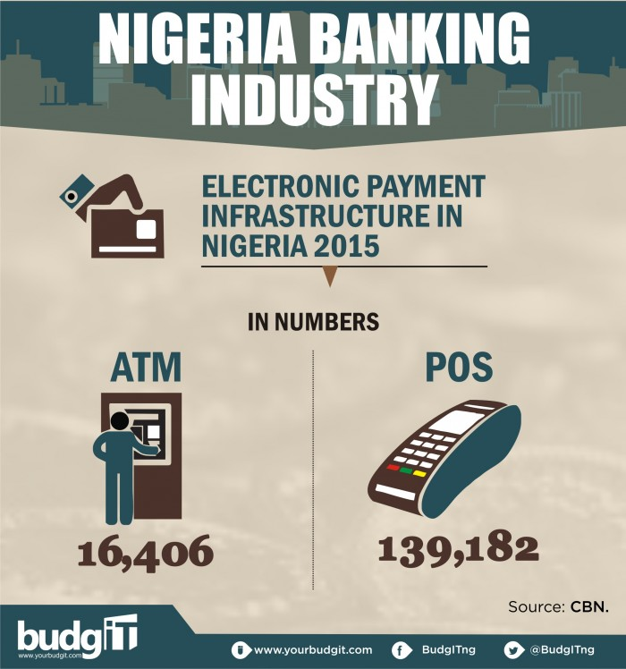 Nigeria Banking Industry 2