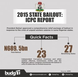 State Bailout 2016 1