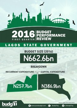 Lagos State Budget Performance Review 1