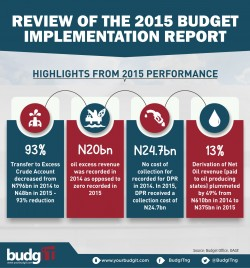 REVIEW OF THE 2015 BUDGET IMPLEMEMENTATION REPORT 3