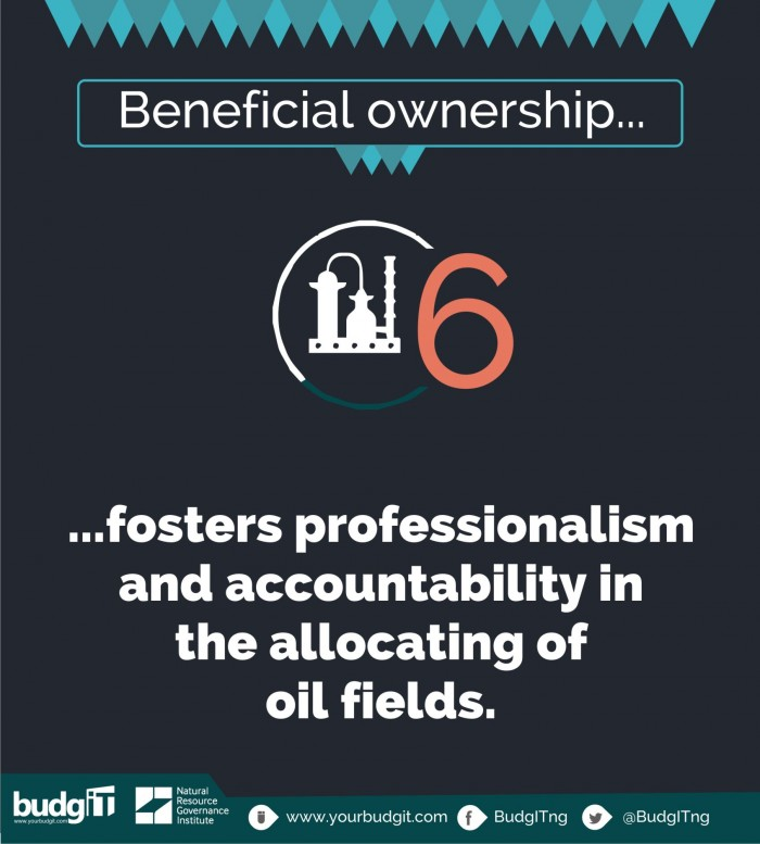 beneficial-ownership10
