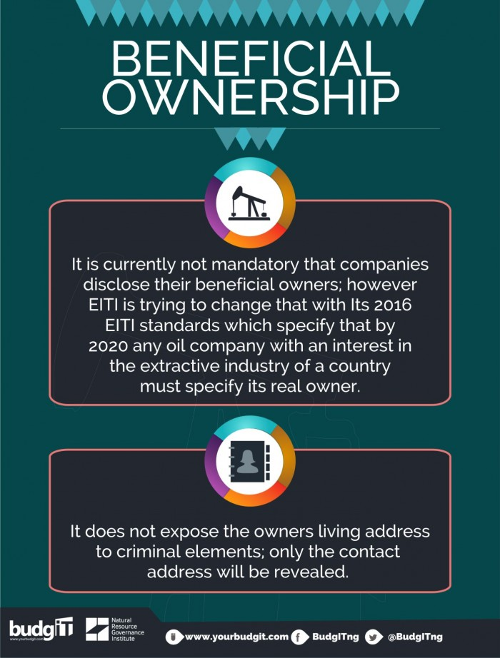 beneficial-ownership11
