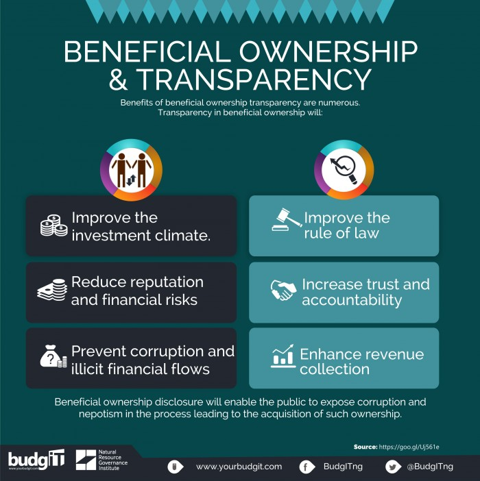 beneficial-ownership12