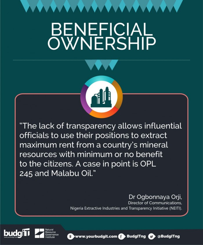 beneficial-ownership13