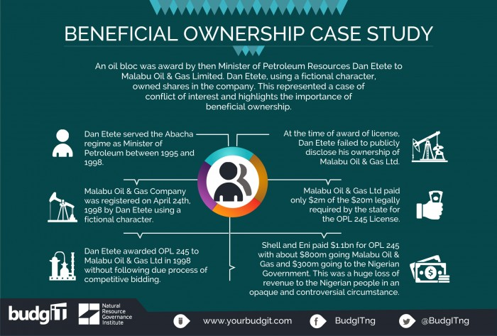 beneficial-ownership14