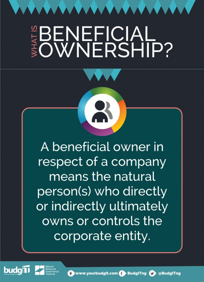 beneficial-ownership2