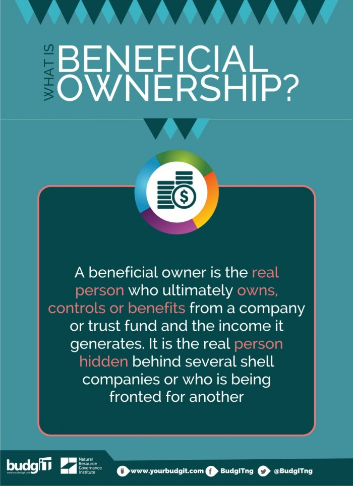 beneficial-ownership3