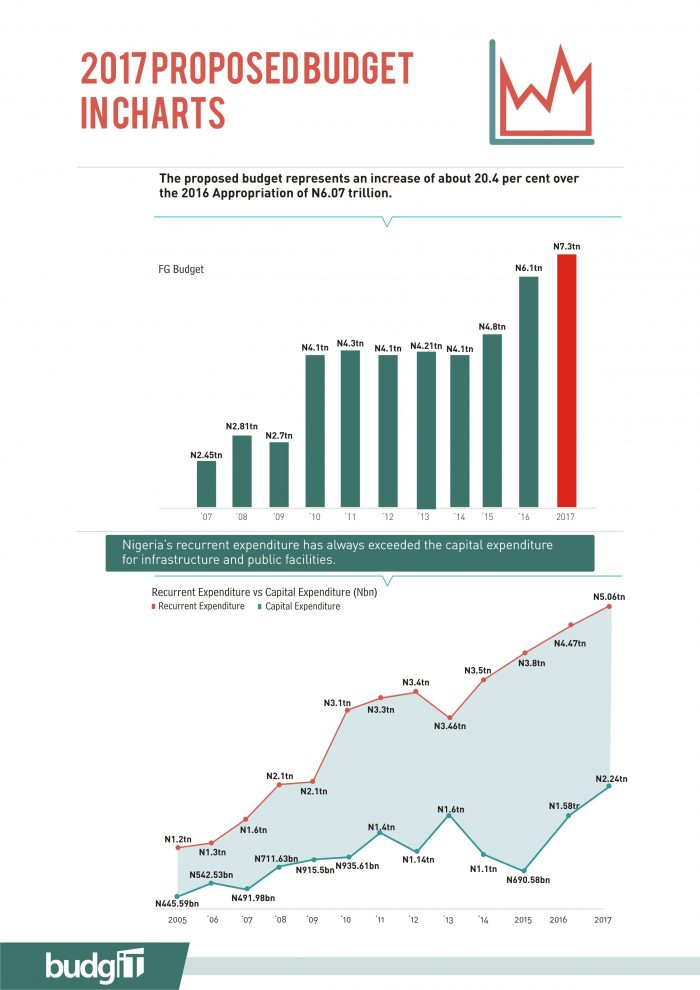 2017-publication-budget-3