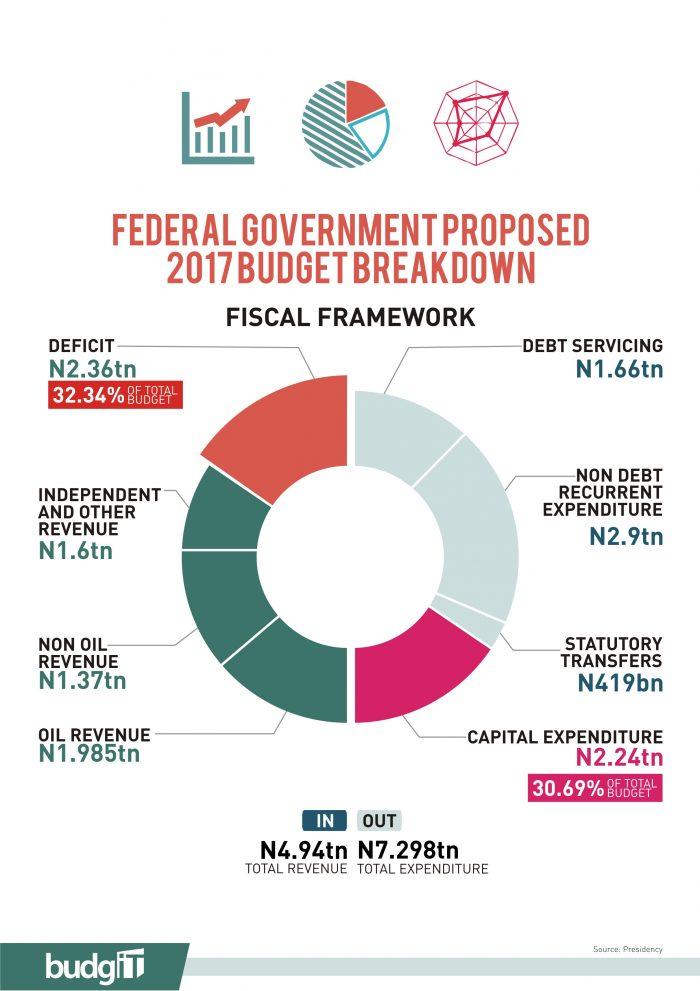 2017-publication-budget-4