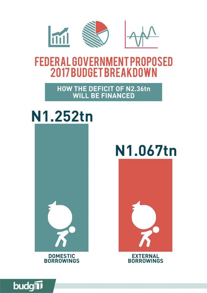 2017-publication-budget-5