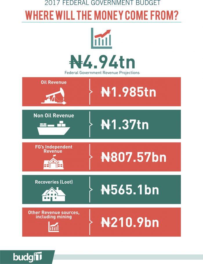 2017-publication-budget-6