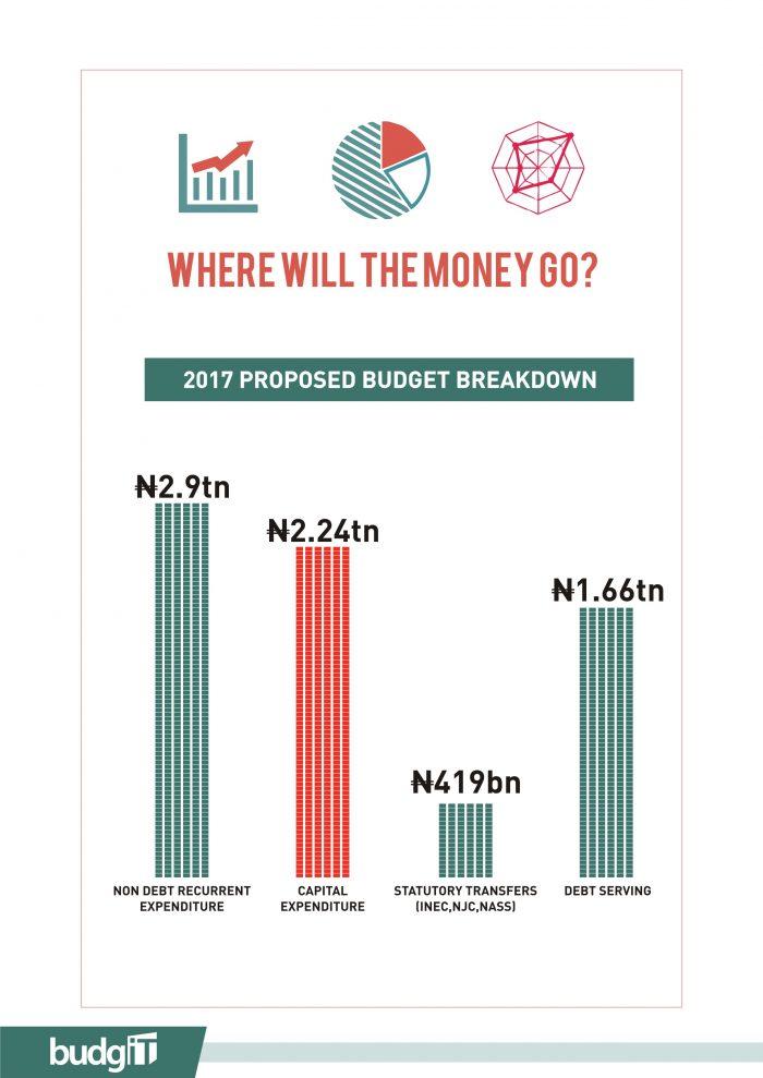 2017-publication-budget-7