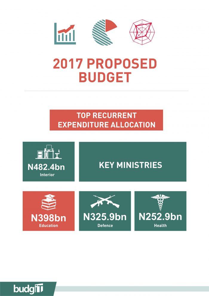 2017-publication-budget-9
