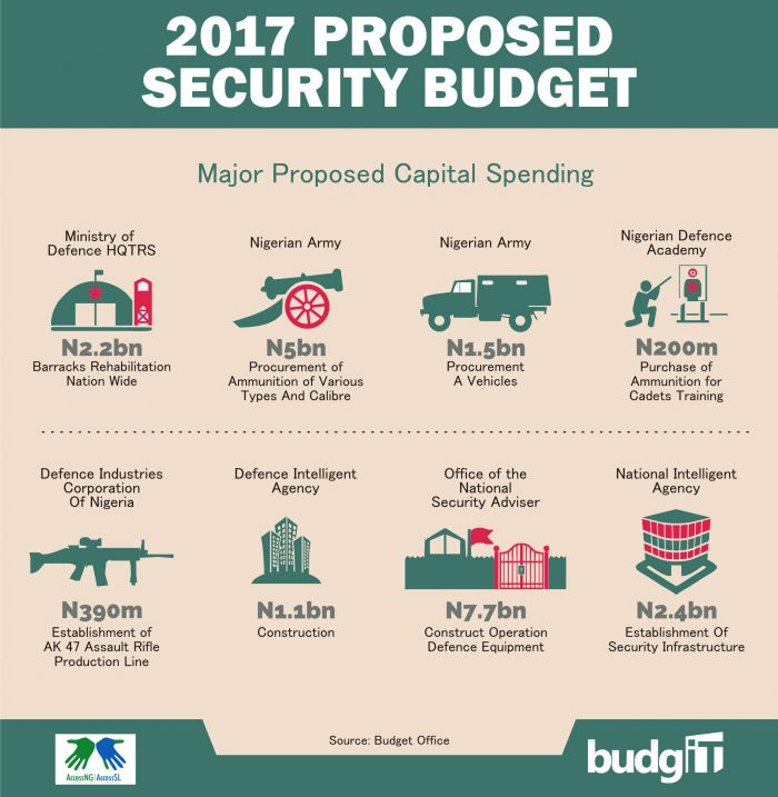 Security Budget 2017 5 (1)